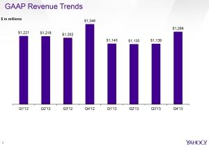 Yahoo! results 03